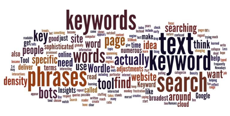 правилно использование ключевых слов в зарубежном контенте английскому языку объявление