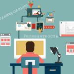 Что такое релевантность и ранжирование сайта в Яндекс и Google