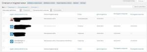 MailPoet Newsletters -просмотр подписчиков с помощью плагина для WordPress. Drogin.ru