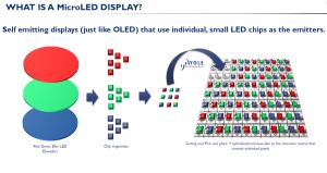 Apple работает над созданием экрана по технологии MicroLED