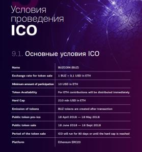 Условия проведения ICO