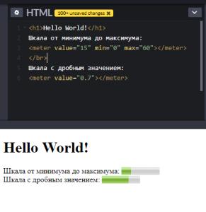 Тег HTML5 - <meter> позволяет вывести значение по шкале