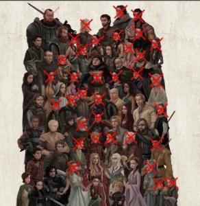 Живые и мертвые персонажи Игры Престолов